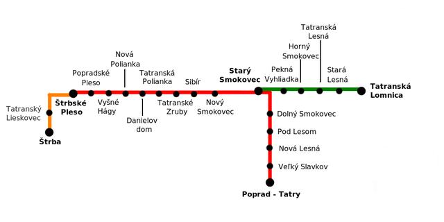 640px-Tatra_local_railways